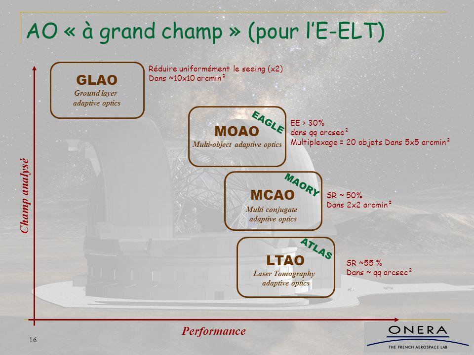 16 AO « à grand champ » (pour l'E-ELT) Performance Champ analysé GLAO Ground layer adaptive optics LTAO Laser Tomography adaptive optics MCAO Multi co