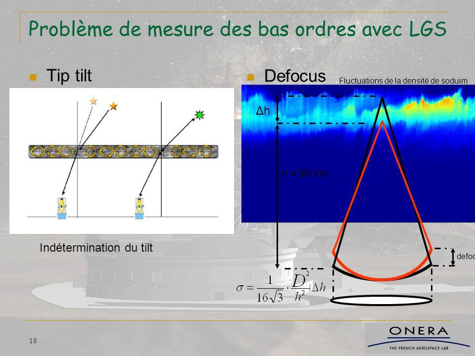 18 Problème de mesure des bas ordres avec LGS Tip tilt Defocus h = 90 km ΔhΔh defoc Fluctuations de la densité de soduim Indétermination du tilt