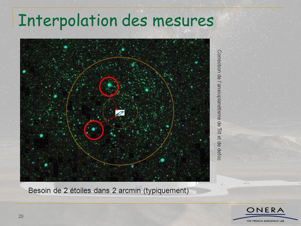20 Interpolation des mesures Besoin de 2 étoiles dans 2 arcmin (typiquement) Correction de l'ansioplanétisme de Tilt et de defoc