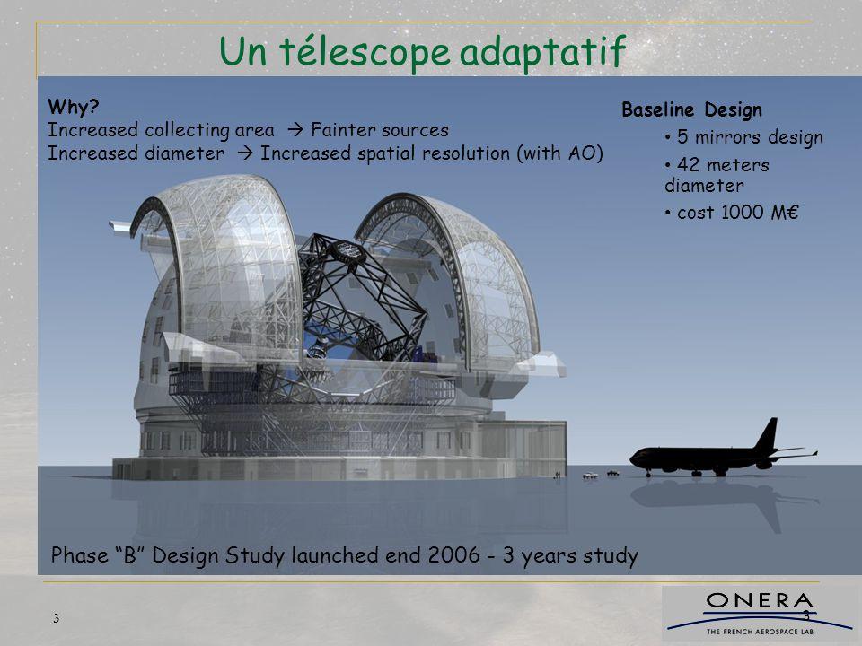 14 Et en plus … ca marche … … Anne Costille, JOSA A 2010 accepté HOMER web site http://www.onera.fr/dota/homer Sur le ciel dans le cadre d'une loi de commande simplifiée MAD .