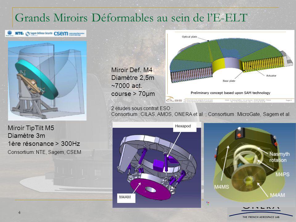 4 Grands Miroirs Déformables au sein de l'E-ELT Miroir TipTilt M5 Diamètre 3m 1ère résonance > 300Hz Consortium: NTE, Sagem, CSEM Miroir Def. M4 Diamè