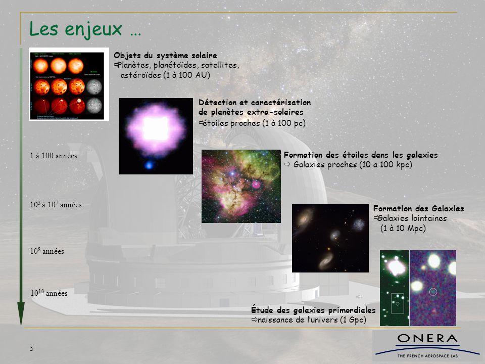 16 AO « à grand champ » (pour l'E-ELT) Performance Champ analysé GLAO Ground layer adaptive optics LTAO Laser Tomography adaptive optics MCAO Multi conjugate adaptive optics SR ~55 % Dans ~ qq arcsec² SR ~ 50% Dans 2x2 arcmin² Réduire uniformément le seeing (x2) Dans ~10x10 arcmin² MOAO Multi-object adaptive optics EAGLE ATLAS MAORY EE > 30% dans qq arcsec² Multiplexage = 20 objets Dans 5x5 arcmin²