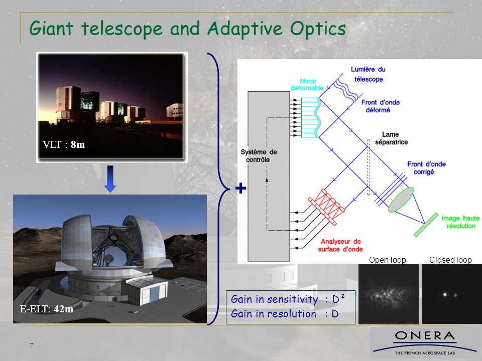 7 Giant telescope and Adaptive Optics VLT : 8m E-ELT: 42m Gain in sensitivity : D² Gain in resolution : D + Open loopClosed loop
