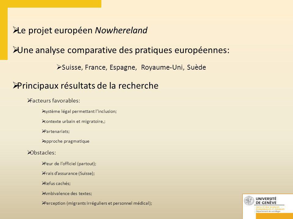  Le projet européen Nowhereland  Une analyse comparative des pratiques européennes:  Suisse, France, Espagne, Royaume-Uni, Suède  Principaux résul