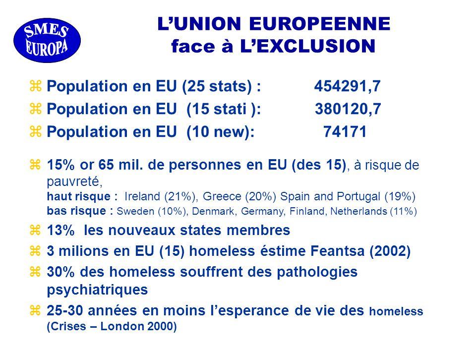 L'UNION EUROPEENNE face à L'EXCLUSION zPopulation en EU (25 stats) : 454291,7 zPopulation en EU (15 stati ): 380120,7 zPopulation en EU (10 new): 7417