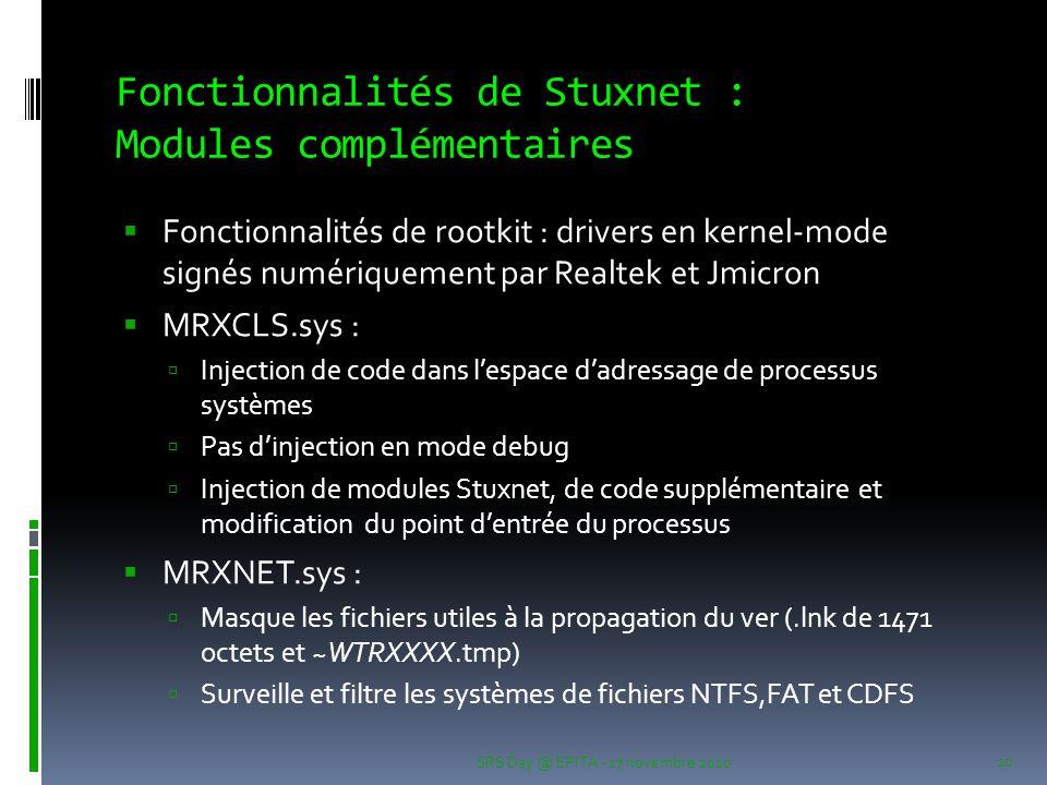 Fonctionnalités de Stuxnet : Modules complémentaires  Fonctionnalités de rootkit : drivers en kernel-mode signés numériquement par Realtek et Jmicron