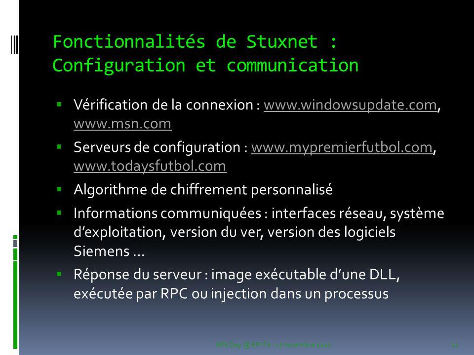 Fonctionnalités de Stuxnet : Configuration et communication  Vérification de la connexion : www.windowsupdate.com, www.msn.comwww.windowsupdate.com w