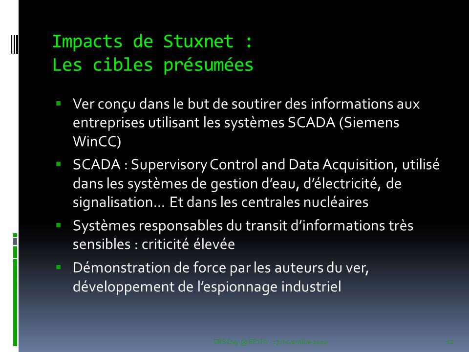 Impacts de Stuxnet : Les cibles présumées  Ver conçu dans le but de soutirer des informations aux entreprises utilisant les systèmes SCADA (Siemens W