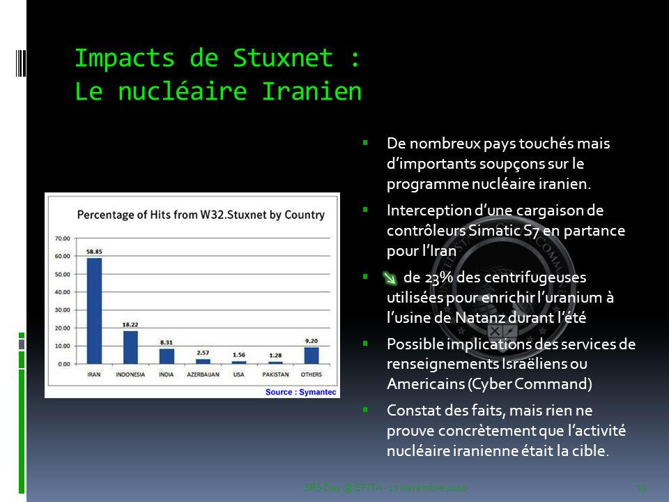 Impacts de Stuxnet : Le nucléaire Iranien  De nombreux pays touchés mais d'importants soupçons sur le programme nucléaire iranien.  Interception d'u