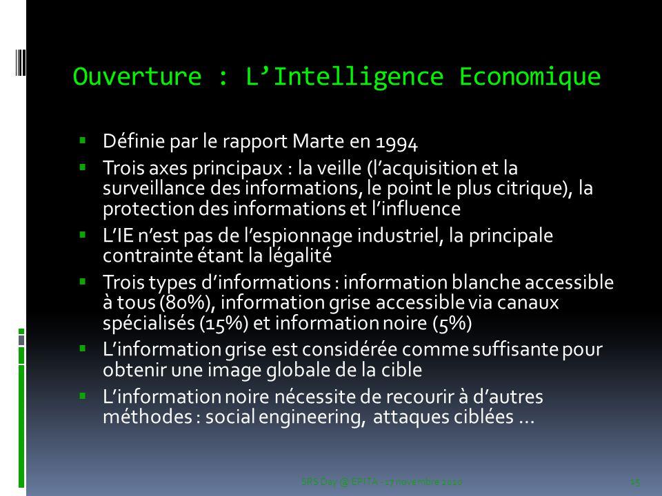 Ouverture : L'Intelligence Economique  Définie par le rapport Marte en 1994  Trois axes principaux : la veille (l'acquisition et la surveillance des