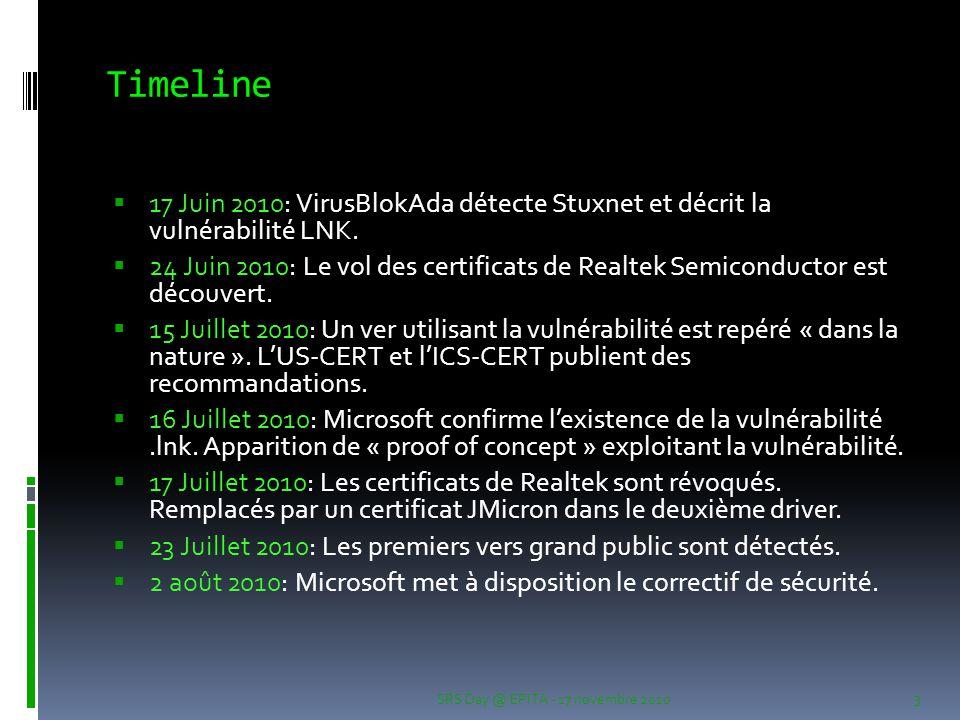 Timeline  17 Juin 2010: VirusBlokAda détecte Stuxnet et décrit la vulnérabilité LNK.  24 Juin 2010: Le vol des certificats de Realtek Semiconductor