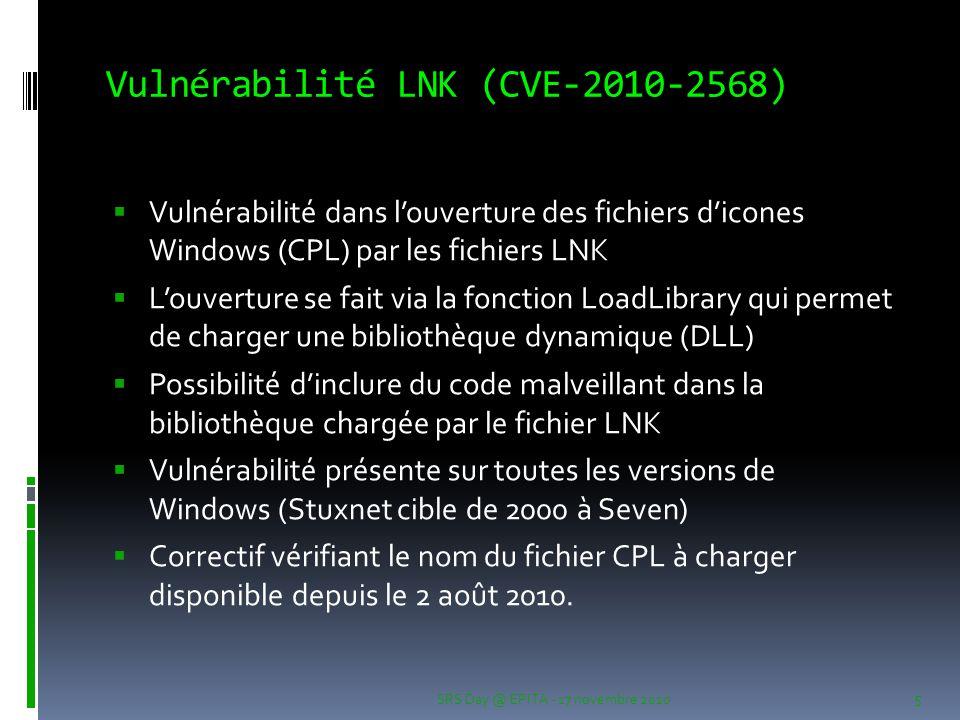 Vulnérabilité LNK (CVE-2010-2568)  Vulnérabilité dans l'ouverture des fichiers d'icones Windows (CPL) par les fichiers LNK  L'ouverture se fait via