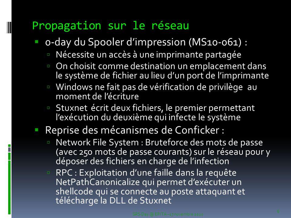 Propagation sur le réseau  0-day du Spooler d'impression (MS10-061) :  Nécessite un accès à une imprimante partagée  On choisit comme destination u