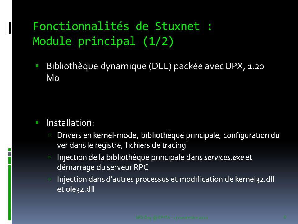 Fonctionnalités de Stuxnet : Module principal (1/2)  Bibliothèque dynamique (DLL) packée avec UPX, 1.20 Mo  Installation:  Drivers en kernel-mode,