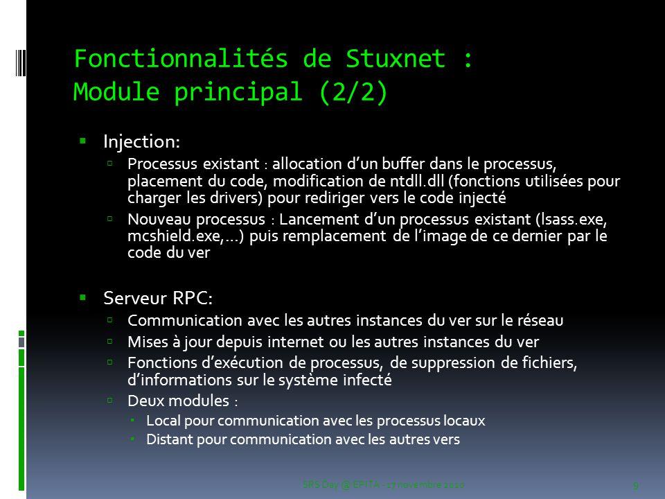Fonctionnalités de Stuxnet : Module principal (2/2)  Injection:  Processus existant : allocation d'un buffer dans le processus, placement du code, m