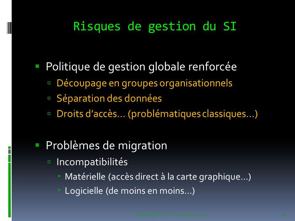 Risques de gestion du SI  Politique de gestion globale renforcée  Découpage en groupes organisationnels  Séparation des données  Droits d'accès… (problématiques classiques…)  Problèmes de migration  Incompatibilités  Matérielle (accès direct à la carte graphique…)  Logicielle (de moins en moins…) SRS Day @ EPITA - 17 novembre 2010 14