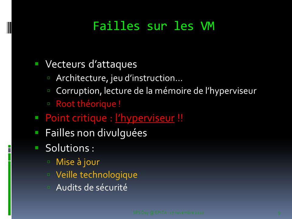 Failles sur les VM  Vecteurs d'attaques  Architecture, jeu d'instruction…  Corruption, lecture de la mémoire de l'hyperviseur  Root théorique .