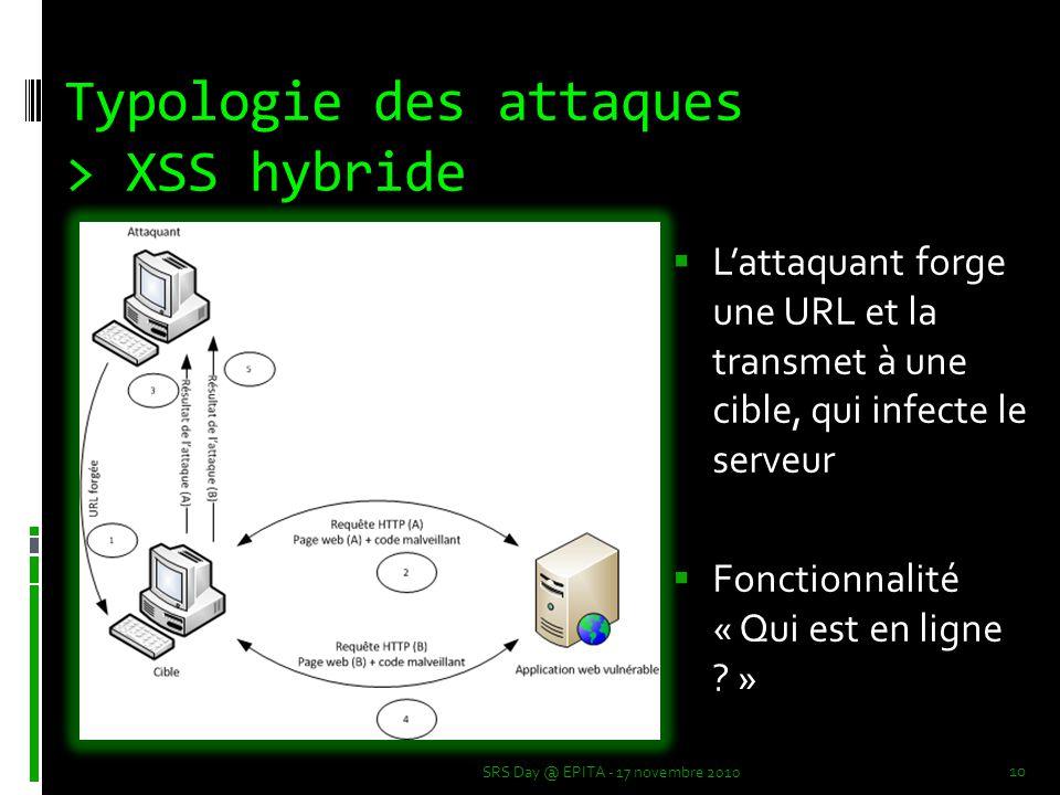 Typologie des attaques > XSS hybride SRS Day @ EPITA - 17 novembre 2010 10  L'attaquant forge une URL et la transmet à une cible, qui infecte le serveur  Fonctionnalité « Qui est en ligne .