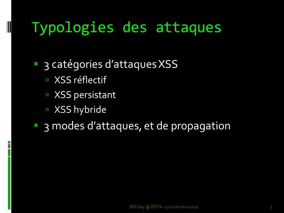 Typologies des attaques  3 catégories d'attaques XSS  XSS réflectif  XSS persistant  XSS hybride  3 modes d'attaques, et de propagation SRS Day @ EPITA - 17 novembre 2010 7