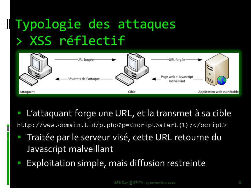 Typologie des attaques > XSS réflectif  L'attaquant forge une URL, et la transmet à sa cible http://www.domain.tld/p.php p= alert(1);   Traitée par le serveur visé, cette URL retourne du Javascript malveillant  Exploitation simple, mais diffusion restreinte SRS Day @ EPITA - 17 novembre 2010 8