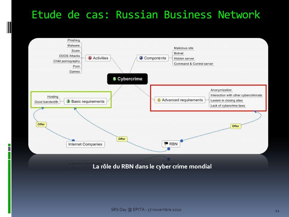 Etude de cas: Russian Business Network 11 SRS Day @ EPITA - 17 novembre 2010 La rôle du RBN dans le cyber crime mondial