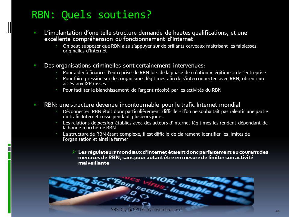 RBN: Quels soutiens.