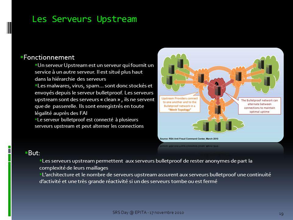 Les Serveurs Upstream 19 SRS Day @ EPITA - 17 novembre 2010  Fonctionnement  Un serveur Upstream est un serveur qui fournit un service à un autre serveur.