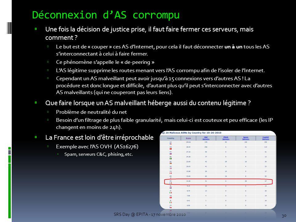 Déconnexion d'AS corrompu 30 SRS Day @ EPITA - 17 novembre 2010  Une fois la décision de justice prise, il faut faire fermer ces serveurs, mais comment .