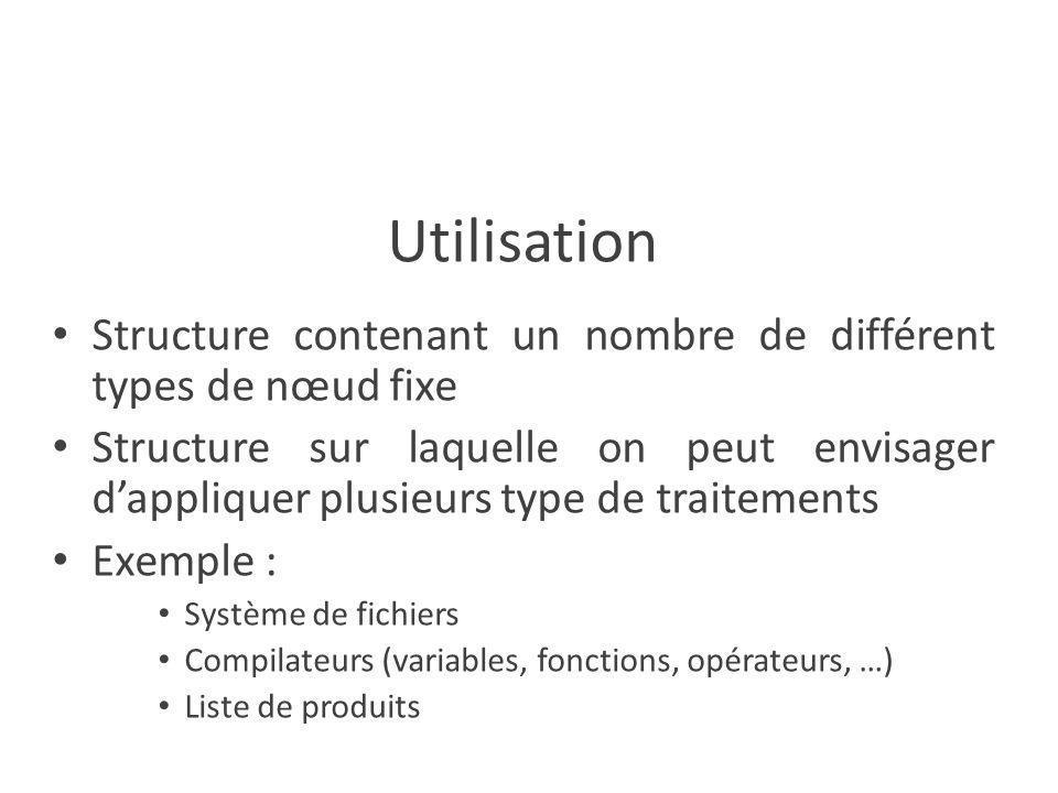 Utilisation Structure contenant un nombre de différent types de nœud fixe Structure sur laquelle on peut envisager d'appliquer plusieurs type de traitements Exemple : Système de fichiers Compilateurs (variables, fonctions, opérateurs, …) Liste de produits