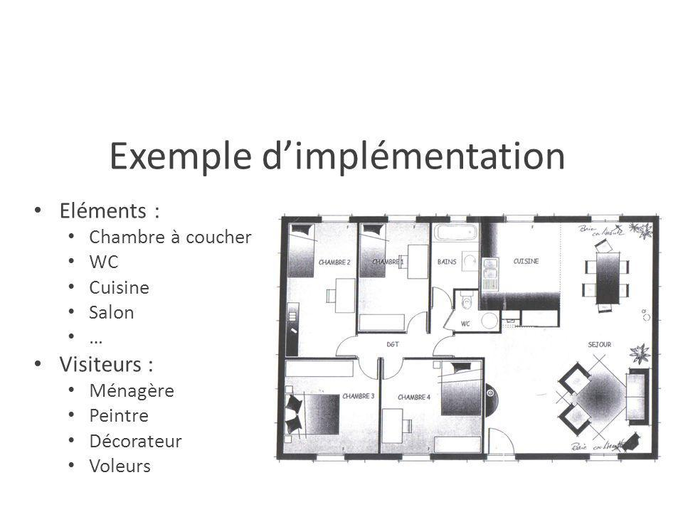 Exemple d'implémentation Eléments : Chambre à coucher WC Cuisine Salon … Visiteurs : Ménagère Peintre Décorateur Voleurs