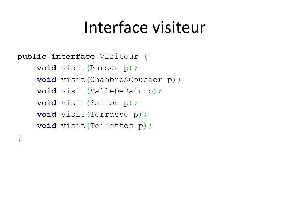 Interface visiteur public interface Visiteur { void visit(Bureau p); void visit(ChambreACoucher p); void visit(SalleDeBain p); void visit(Sallon p); void visit(Terrasse p); void visit(Toilettes p); }