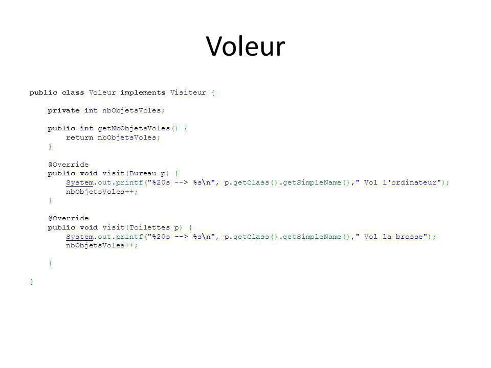 Voleur public class Voleur implements Visiteur { private int nbObjetsVoles; public int getNbObjetsVoles() { return nbObjetsVoles; } @Override public void visit(Bureau p) { System.out.printf( %20s --> %s\n , p.getClass().getSimpleName(), Vol l ordinateur ); nbObjetsVoles++; } @Override public void visit(Toilettes p) { System.out.printf( %20s --> %s\n , p.getClass().getSimpleName(), Vol la brosse ); nbObjetsVoles++; } }System