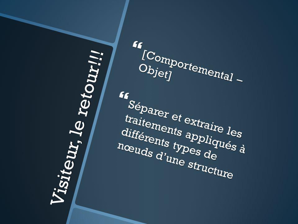 Visiteur, le retour!!!  [Comportemental – Objet]  Séparer et extraire les traitements appliqués à différents types de nœuds d'une structure