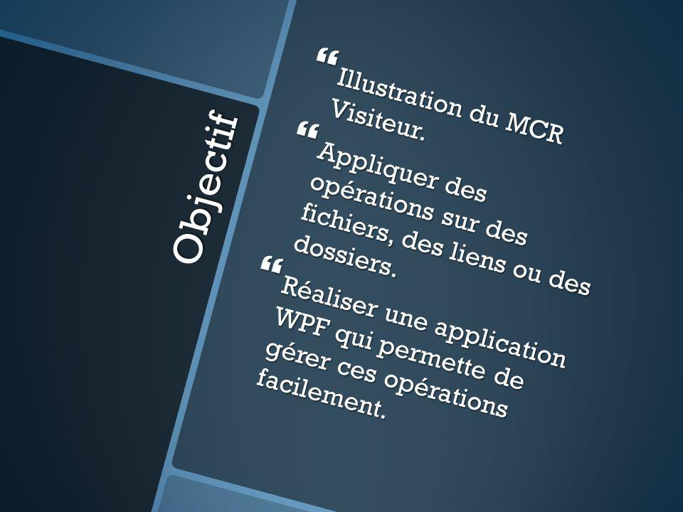 Objectif  Illustration du MCR Visiteur.  Appliquer des opérations sur des fichiers, des liens ou des dossiers.  Réaliser une application WPF qui pe