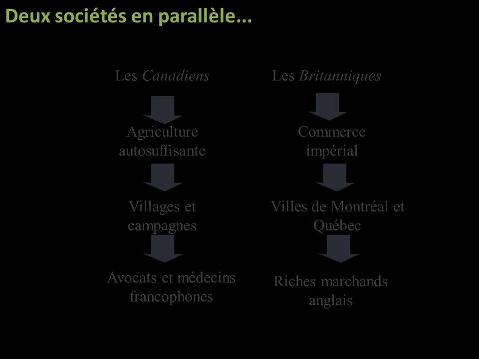 Deux sociétés en parallèle... Agriculture autosuffisante Commerce impérial Villages et campagnes Villes de Montréal et Québec Avocats et médecins fran
