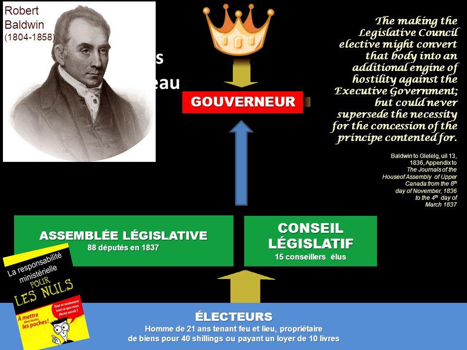 ASSEMBLÉE LÉGISLATIVE 88 députés en 1837 1834 Les 92 Résolutions la solution PapineauGOUVERNEUR CONSEIL EXÉCUTIF 9 conseillers amovibles ÉLECTEURS Hom