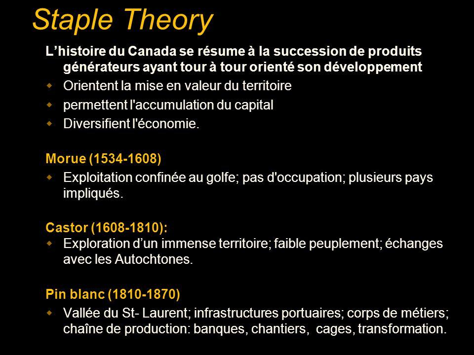 Staple Theory L'histoire du Canada se résume à la succession de produits générateurs ayant tour à tour orienté son développement  Orientent la mise en valeur du territoire  permettent l accumulation du capital  Diversifient l économie.