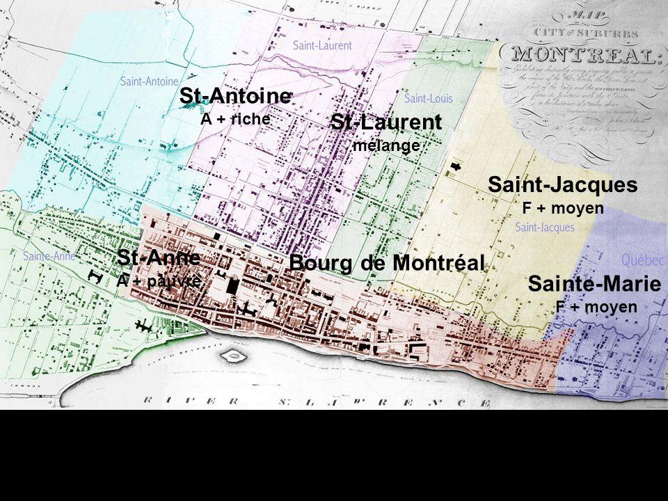 Sainte-Marie F + moyen Saint-Jacques F + moyen St-Laurent mélange St-Antoine A + riche St-Anne A + pauvre Bourg de Montréal