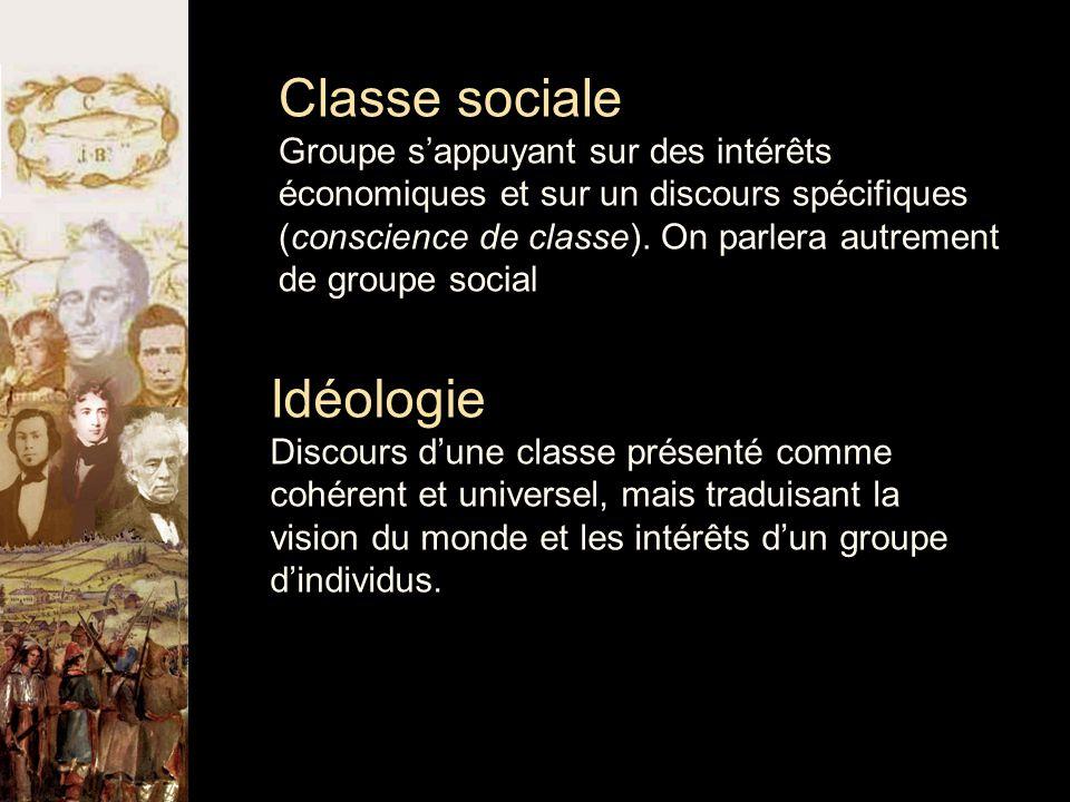Classe sociale Groupe s'appuyant sur des intérêts économiques et sur un discours spécifiques (conscience de classe).