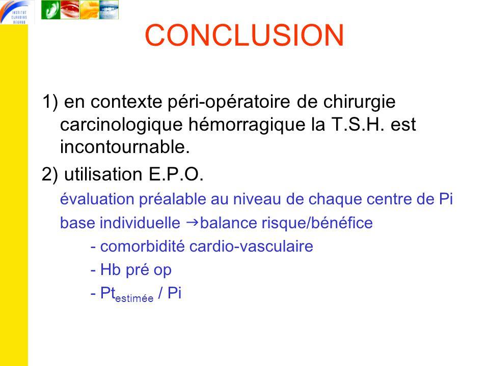 CONCLUSION 1) en contexte péri-opératoire de chirurgie carcinologique hémorragique la T.S.H.