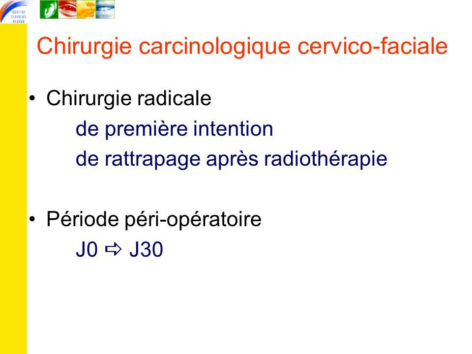 Chirurgie radicale de première intention de rattrapage après radiothérapie Période péri-opératoire J0  J30 Chirurgie carcinologique cervico-faciale