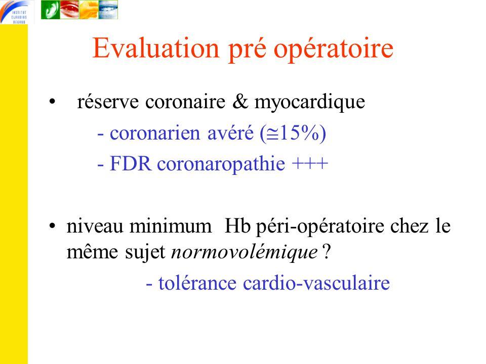 3 études « pivot » patient de réanimation - Hebert (NEJM 1999)  8 g.dl -1 équivalent ou mieux que 10 g.dl -1 idem si pathologie cardio-vasculaire hors insuffisance coronaire aigue Vieillard – Carson (Lancet 1999, J trauma 2000)  pas de différences entre 8 et 10 g.dl -1 dans 2 études S.Coronaire Aigu Wu (NEJM, 2001)  Hb optimale 9-10 g.dl -1