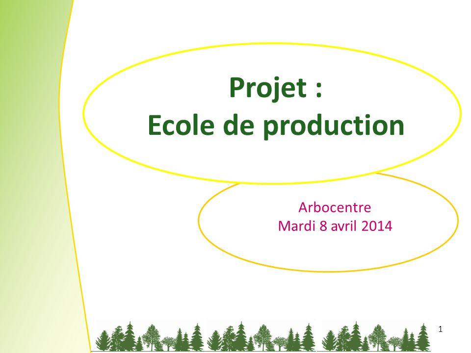 2 Sommaire Ecole de production : Définition Contexte local Implantation Projet Définition Contexte Implantation Projet
