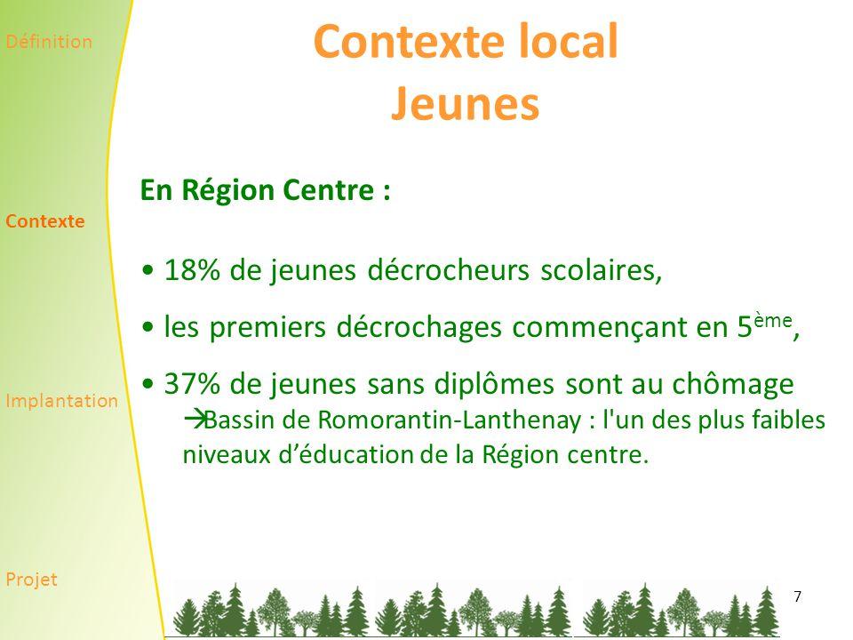 7 Contexte local Jeunes En Région Centre : 18% de jeunes décrocheurs scolaires, les premiers décrochages commençant en 5 ème, 37% de jeunes sans diplômes sont au chômage  Bassin de Romorantin-Lanthenay : l un des plus faibles niveaux d'éducation de la Région centre.