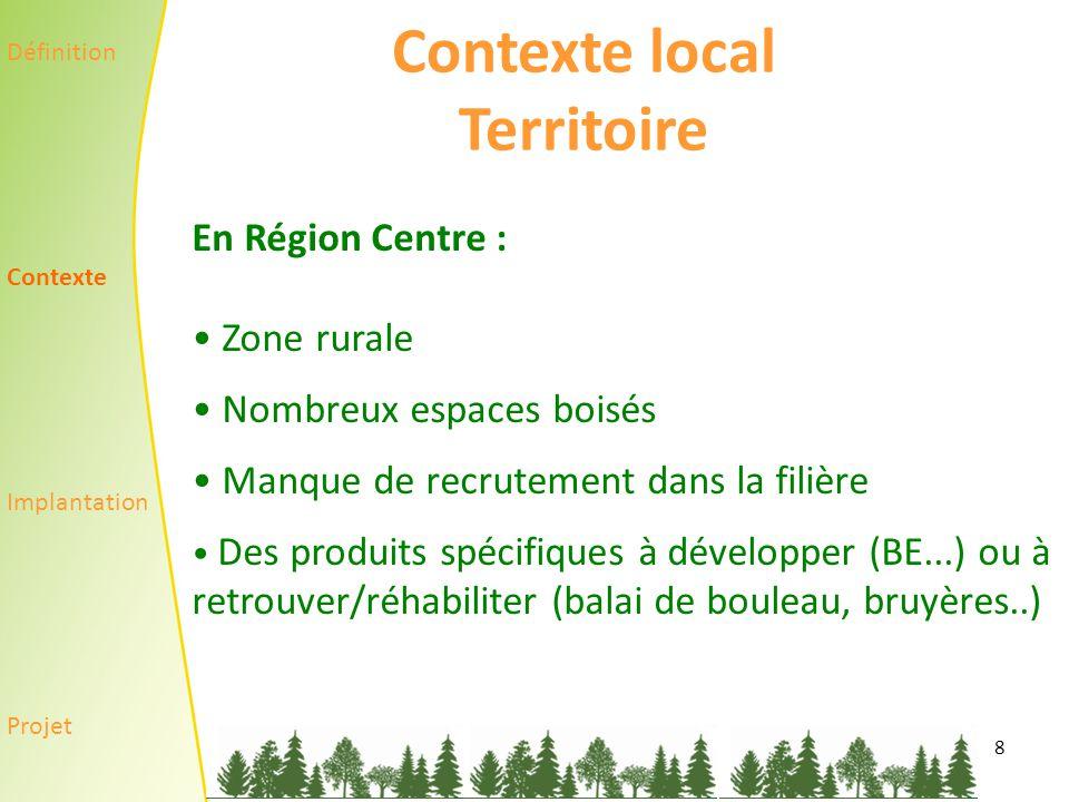 9 Implantation En Région Centre : Filière forêt-bois Filière maraîchère Définition Contexte Implantation Projet