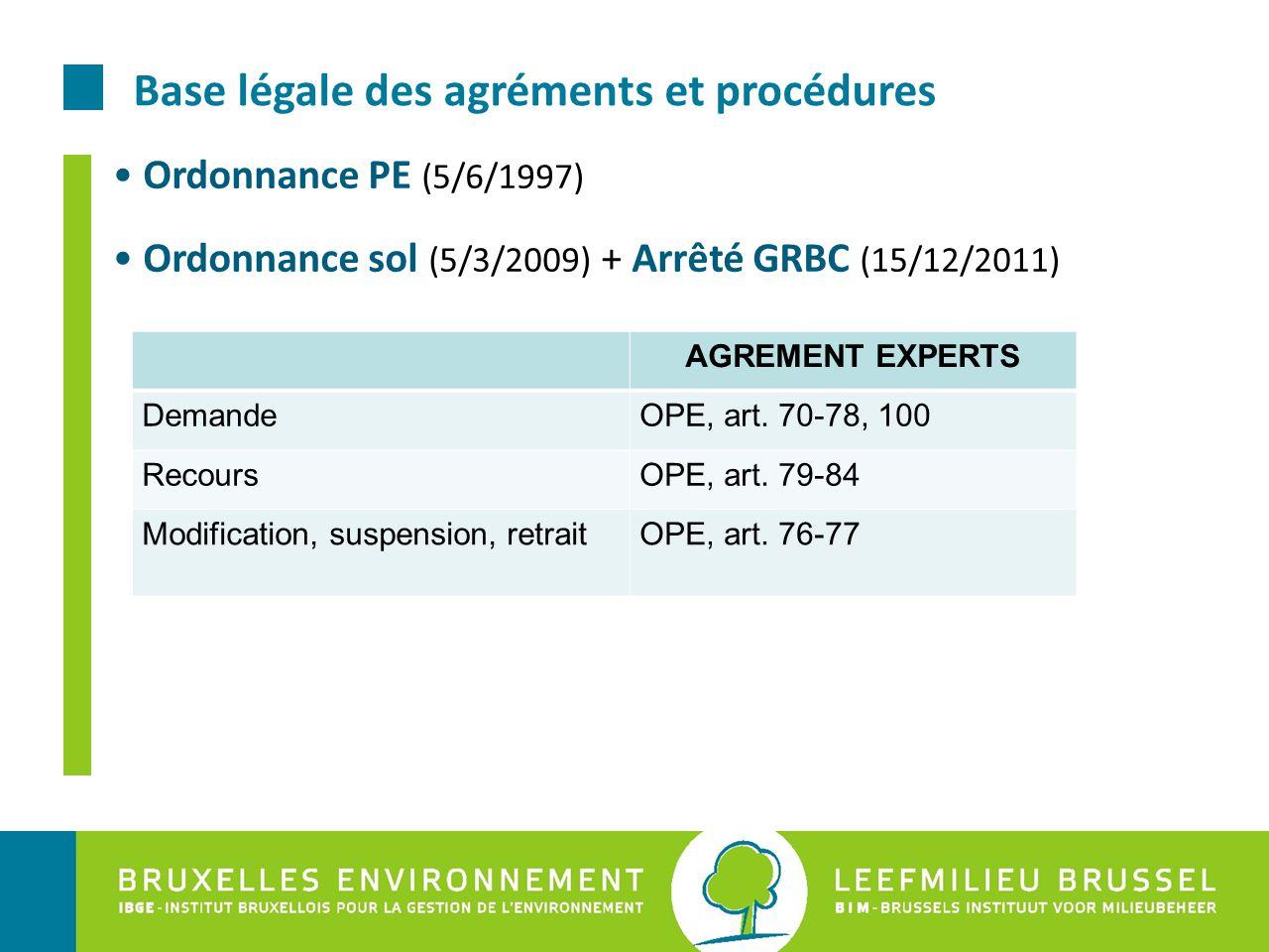 Base légale des agréments et procédures AGREMENT EXPERTS DemandeOPE, art.