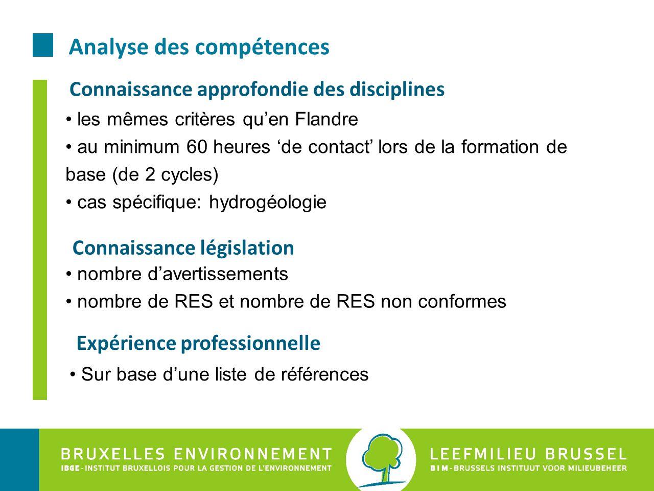 Analyse des compétences Connaissance approfondie des disciplines les mêmes critères qu'en Flandre au minimum 60 heures 'de contact' lors de la formati