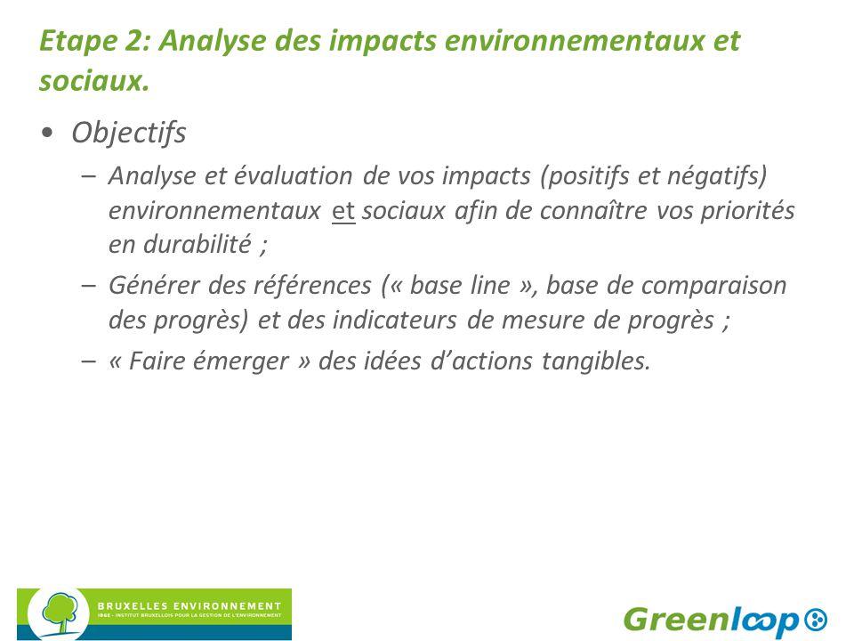 Etape 2: Analyse des impacts environnementaux et sociaux. Objectifs –Analyse et évaluation de vos impacts (positifs et négatifs) environnementaux et s
