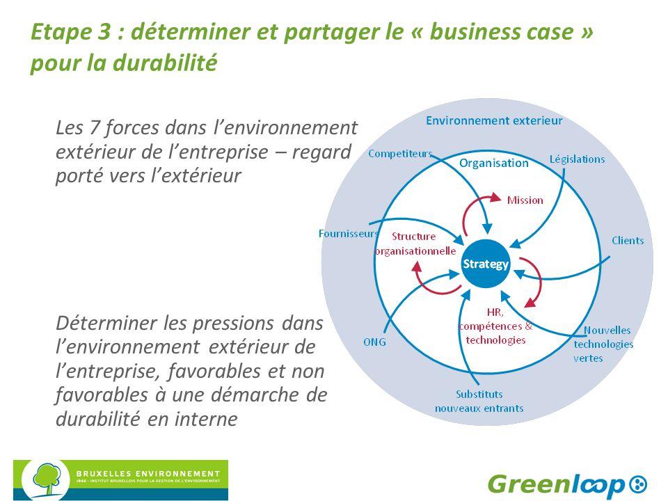 Etape 3 : déterminer et partager le « business case » pour la durabilité Les 7 forces dans l'environnement extérieur de l'entreprise – regard porté ve
