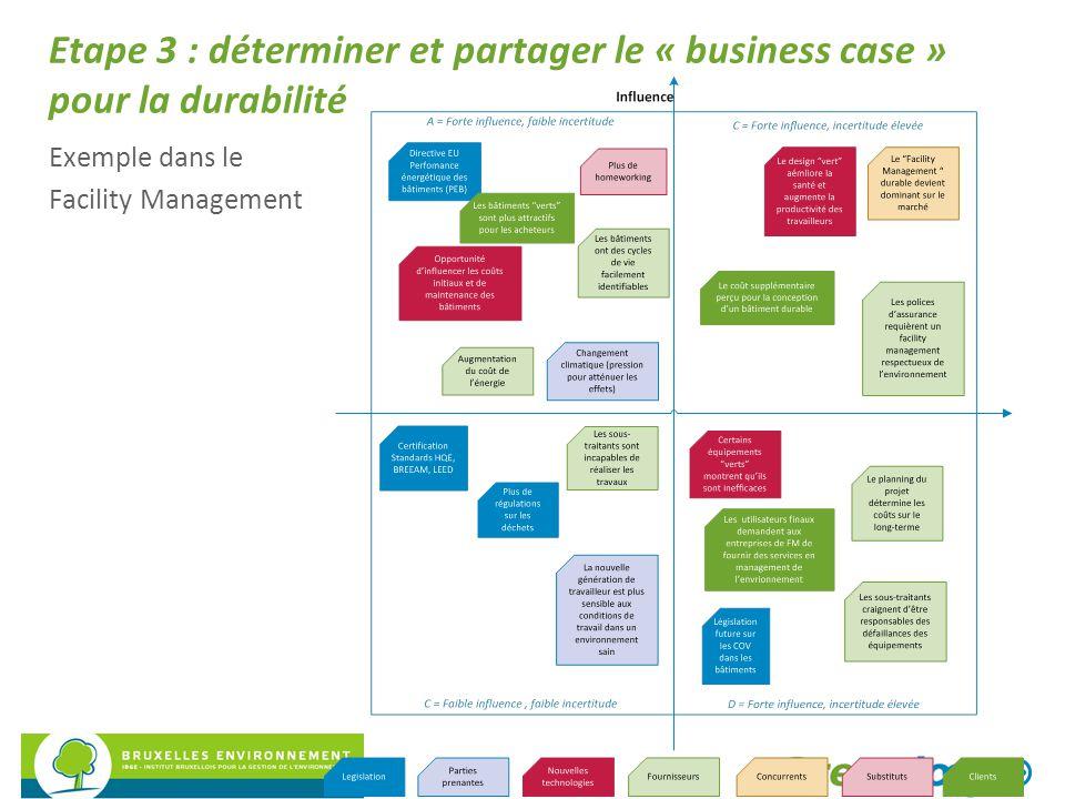 Etape 3 : déterminer et partager le « business case » pour la durabilité Exemple dans le Facility Management